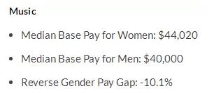 最赚钱、最适合女生学的十大高薪专业